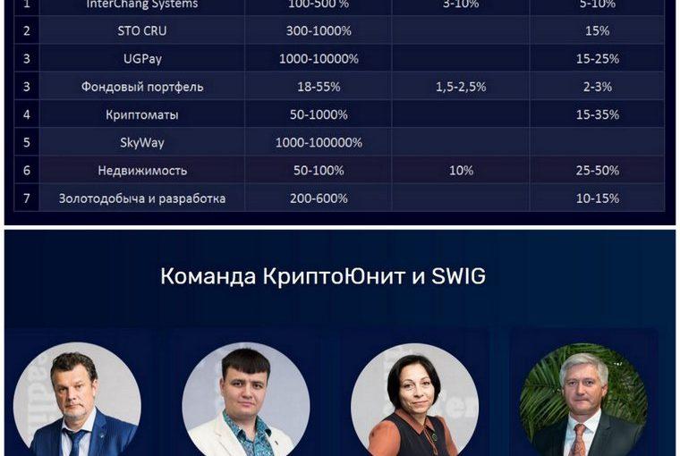 Криптоюнит — новый лохотрон от SkyWay (Андрей Ховратов)